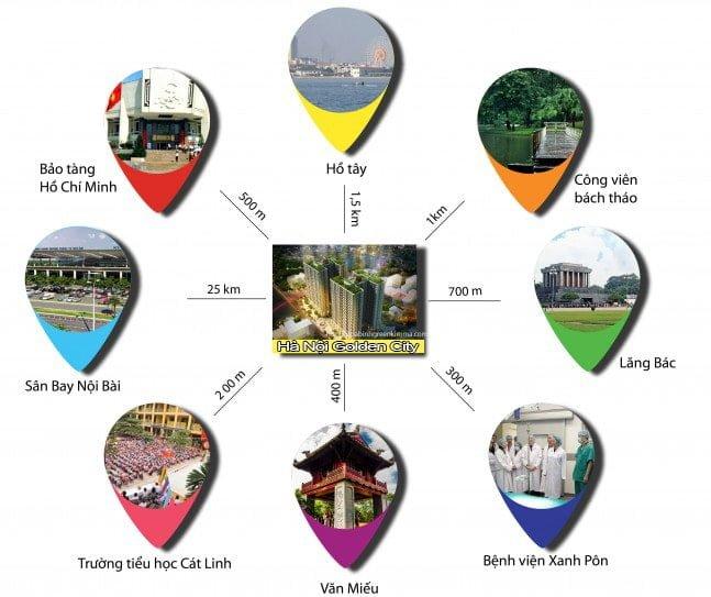 Kết nối dự án Hà Nội Golden City