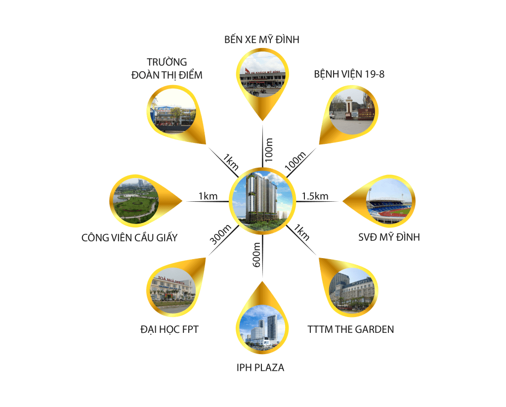 kết nối dự án an bình plaza