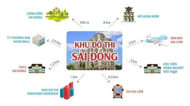 Khu đô thị Sài Đồng Trên Google Map
