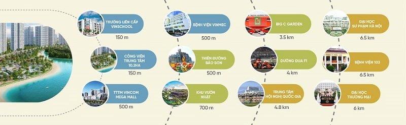 Kết nối dự án Imperia Smart City
