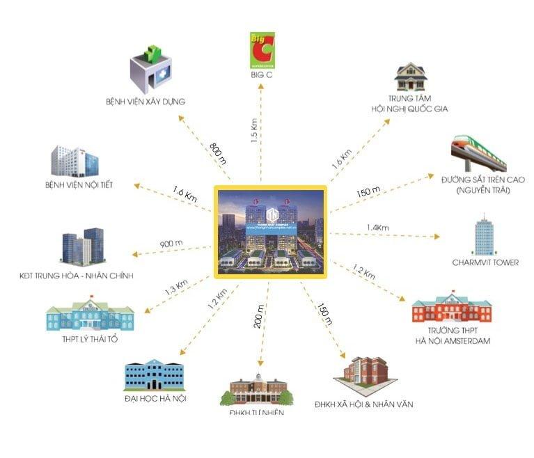 Kết nối chung cư Thống Nhất Complex
