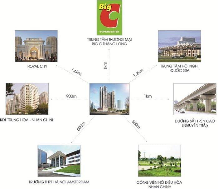 Đánh giá Chung cư BRG Park Residence