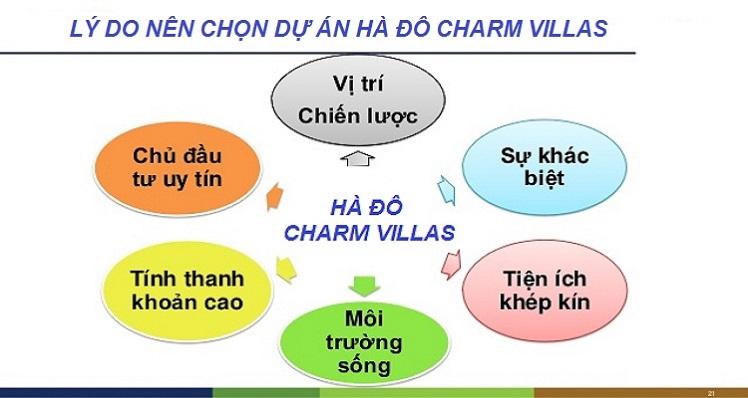 Lý do nên mua Hà Đô Charm Villas là gì?
