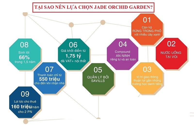 Lý do nên mua dự án The Jade Orchid Cổ Nhuế
