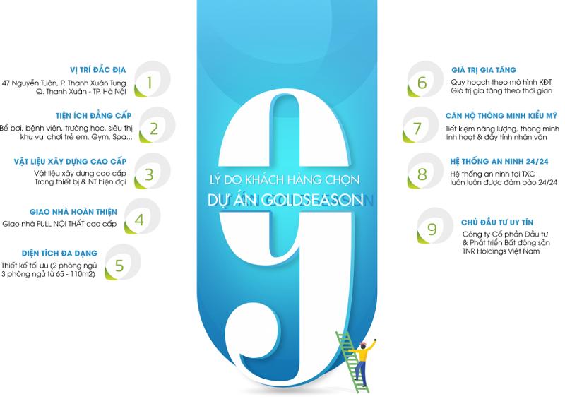 Lý do nên mua căn hộ TNR GoldSeason Nguyễn Tuân