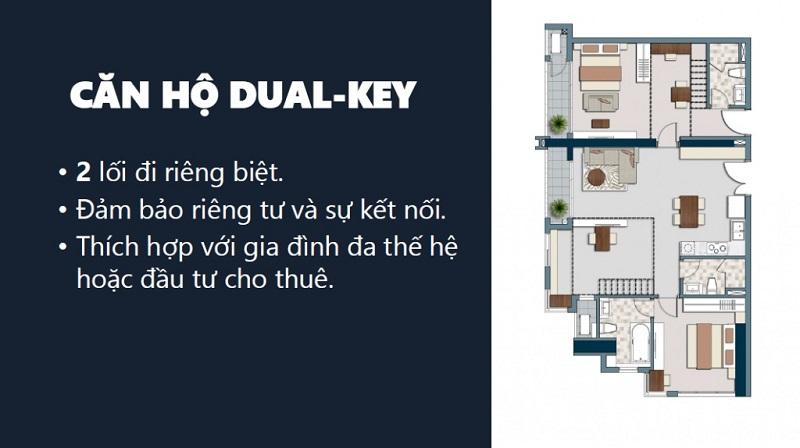 Dual Key Apartment (Hay là căn hộ chìa khóa đôi)