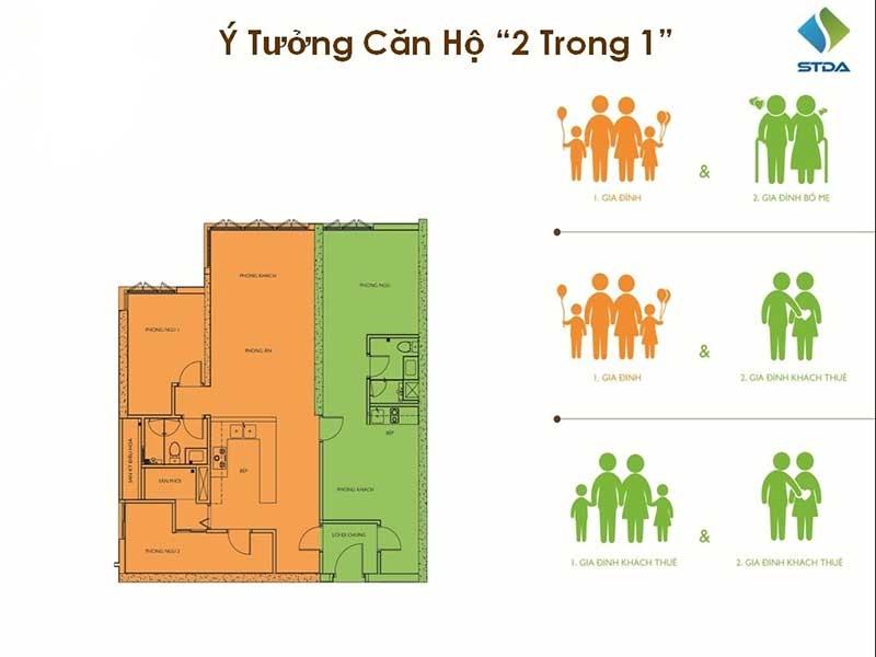 """Ý tưởng thiết kế căn hộ """"2 trong 1"""" Dualkey cho gia đình đa thế hệ"""