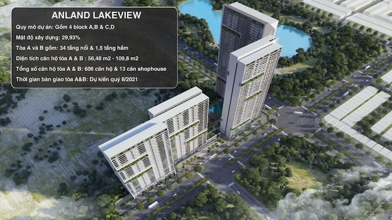 Dự án Anland Lake View trong KĐT Dương Nội của chủ đầu tư Nam Cường