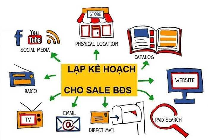 Các kênh Tìm kiếm khách hàng trong bất động sản