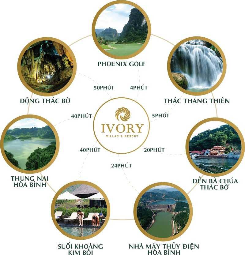 Kết nối thuận tiện Ivory Villas & Resort Lương Sơn