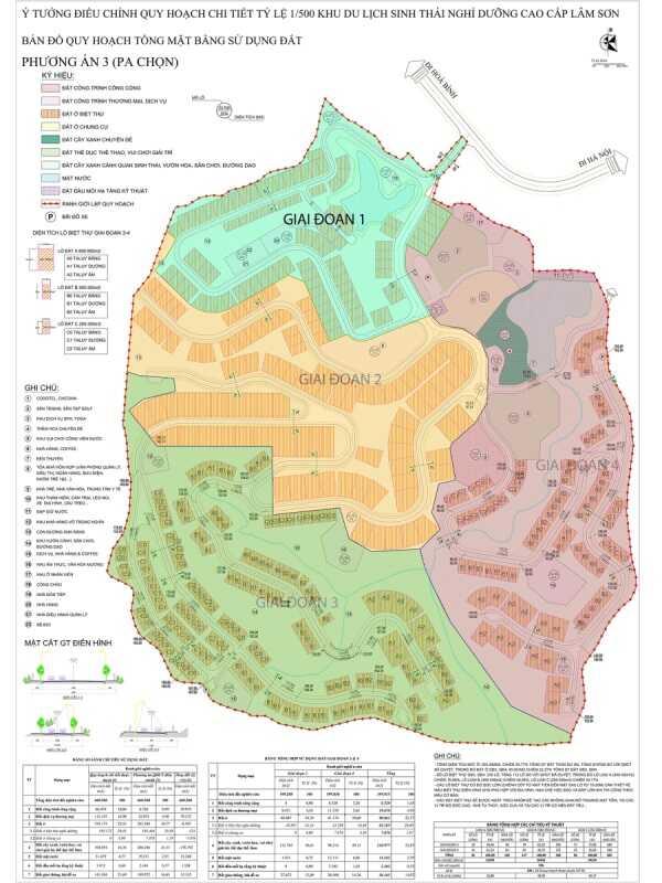 Bản đồ quy hoạch các giai đoạn của Ivory Villas & Resort Hòa Bình