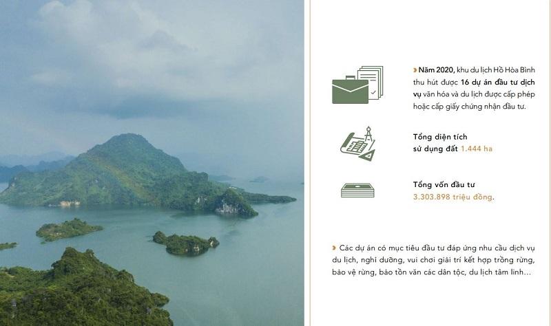 Du lịch Hòa Binh