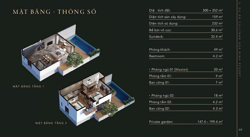 Mặt bằng thiết kế chi tiết biệt thự nghỉ dưỡng Cullinan Resort